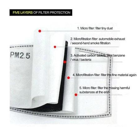 Tvättbart Ansiktsmask Munskydd med ventil Justerbara öronslingor och näsklämma 10-pack