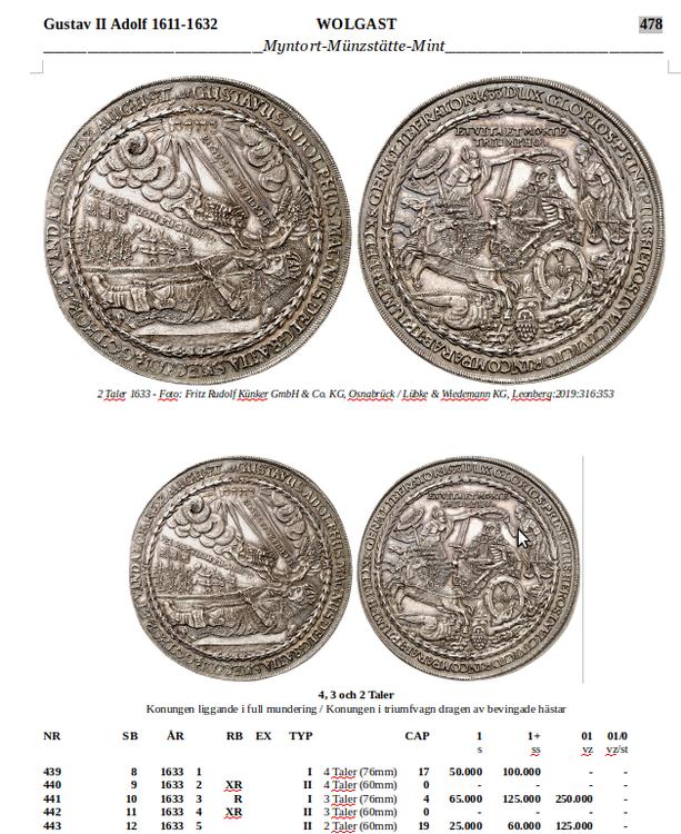 Gustav II Adolf - Wolgast 2 Taler 1633, Vackert PRAKTMYNT till konungens begravning