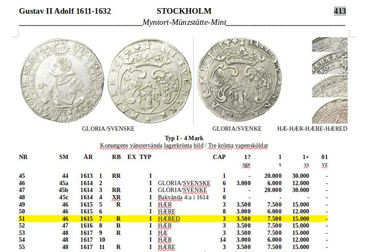 """Gustav II Adolf - 4 Mark 1615 - """"HÆRED"""" - RAR"""
