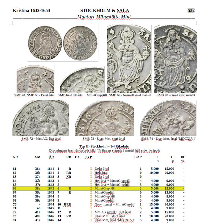 Kristina 1/4 Riksdaler 1643 - Mm AG upptill - RAR - Tilltalande exemplar