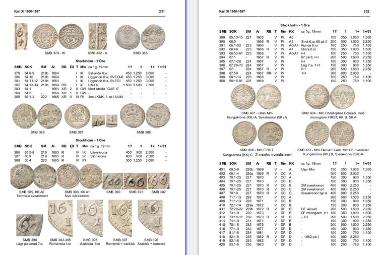 Myntårsboken 995-2021 - A5, pocket, färg - 512 sidor  - Nominerad till bästa myntbok i världen av IAPN!