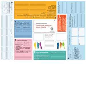 Dialogduk för föreningsutveckling