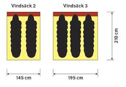 Hilleberg Vindsäck 3