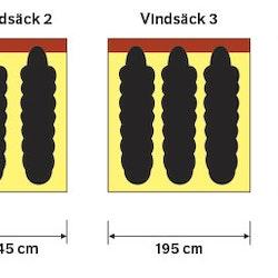Hilleberg Vindsäck