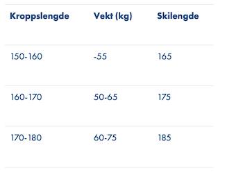 Åsnes Tonje BC Ski
