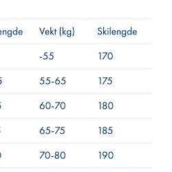 Åsnes Cecilie BC Fjellski