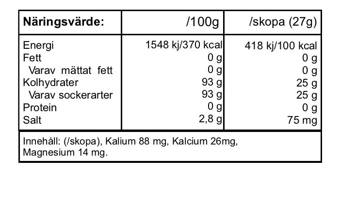 Tailwind Nutrition Endurance Fuel
