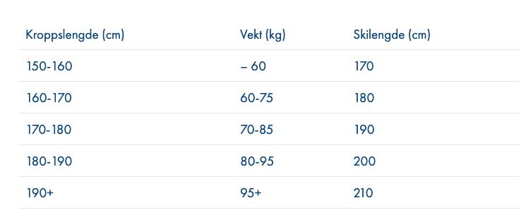 Åsnes Finnmark 54 BC komplett paket