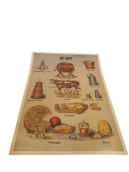 Plansch i papper på franska med temat mjölk, ost och smör som motiv bland annat.