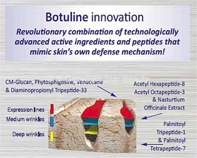 Botuline Serum