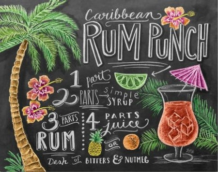 Print - Caribbean Rum Punch Recipe