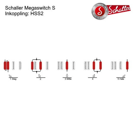 5-Läges switch Schaller Megaswitch S