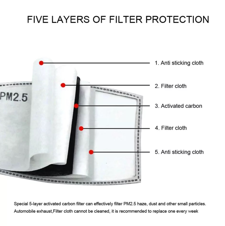Munskydd N95 - vinröd professional skydd med 4 st kolfilter