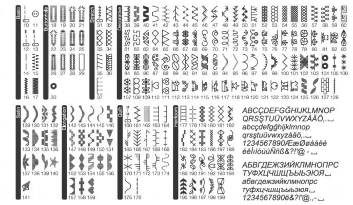 Singer Legacy c440 ™ symaskin, inkl SYBORD och EXTRA tillbehör