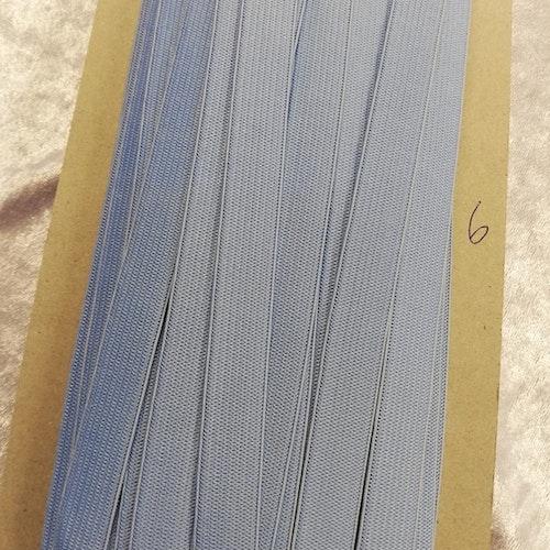 Färgad resår 15 mm bred, säljs per decimeter Nr 6 LJUSBLÅ