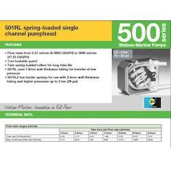 501RL spring-loaded high-flow pumphead