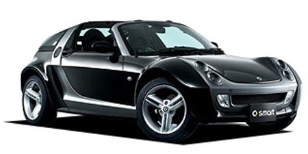Precut window tint film for Smart Roadster coupé.
