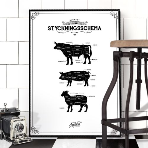 Poster Styckningsschema vit 50x70