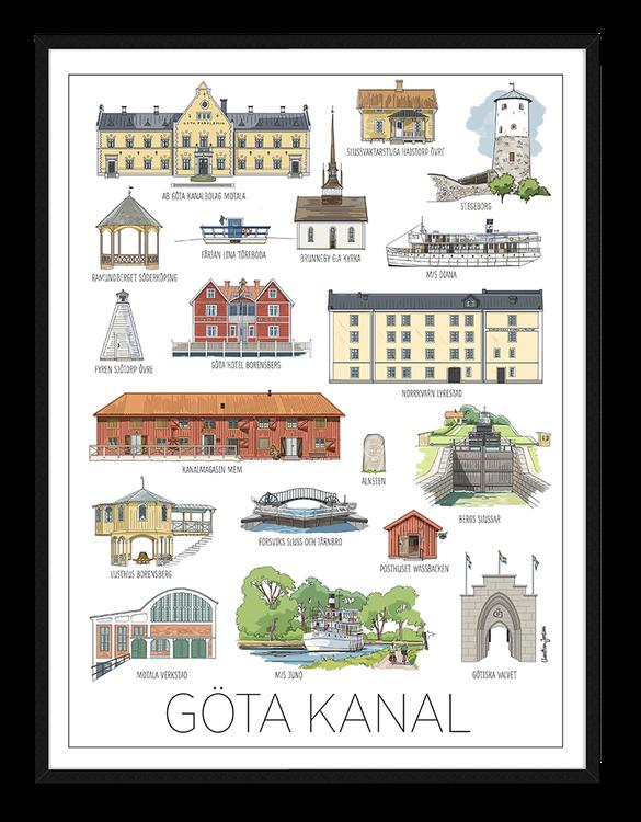 Göta kanals hus 30x40 tavla