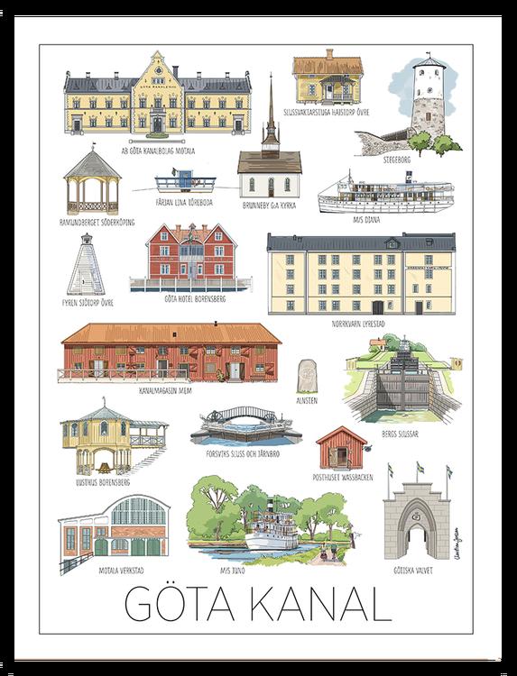 Göta kanals hus print 30x40