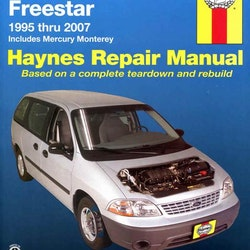 Rep. Handbok Haynes H36097 1995/07 Ford Windstar, Freestar