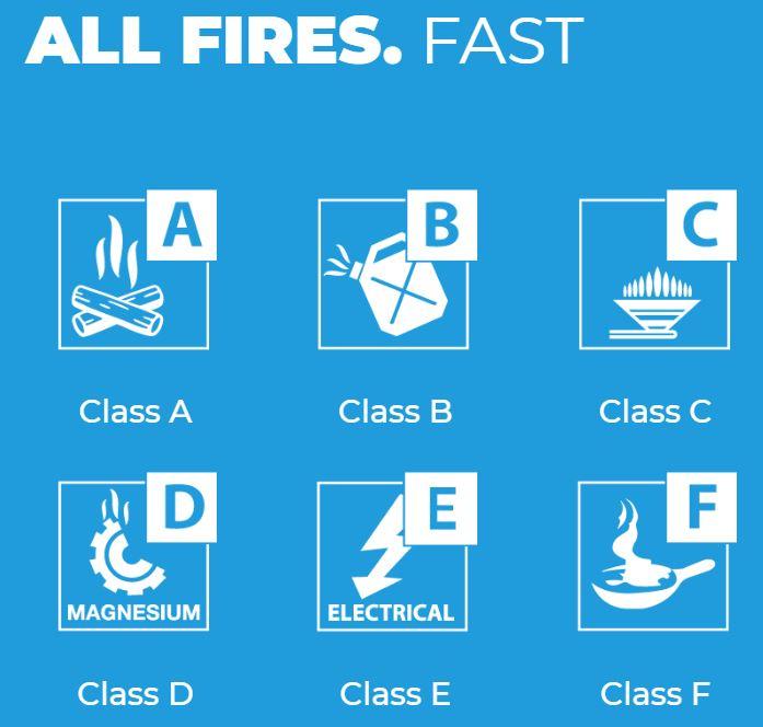 Firexo 6L