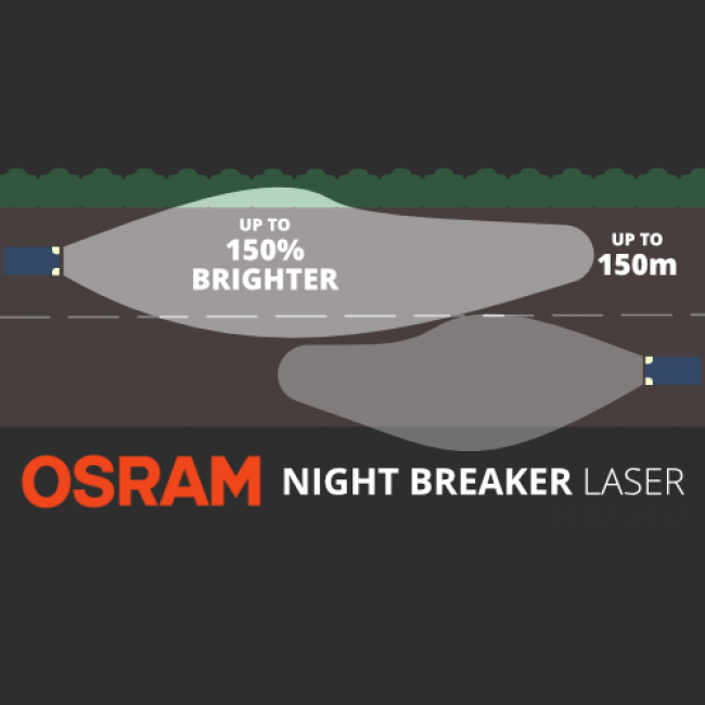 OSRAM NIGHT BREAKER LASER NEXT GENERATION 2-PACK 3700K