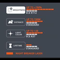 OSRAM NIGHT BREAKER LASER NEXT GENERATION 2-PACK 3700K
