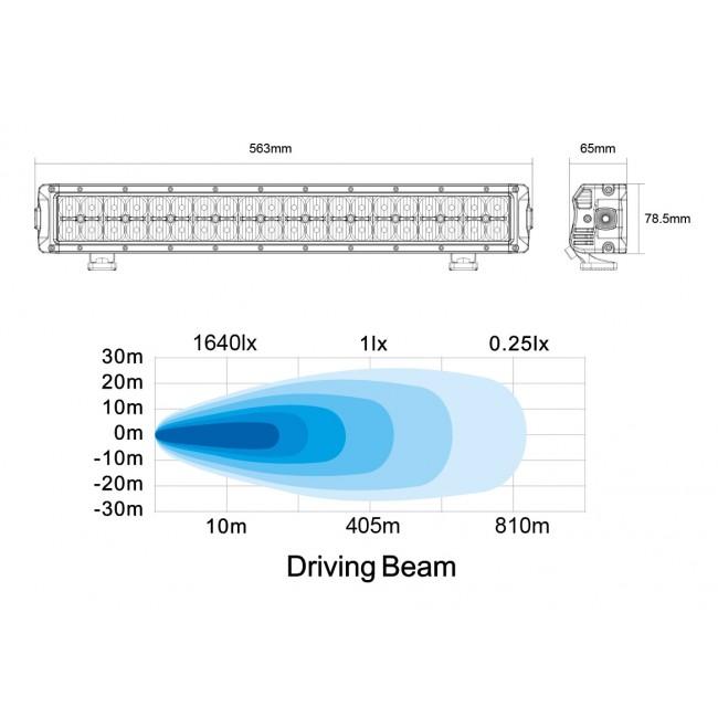 KOMPLETT ATLAS LED-RAMPSPAKET (12V)