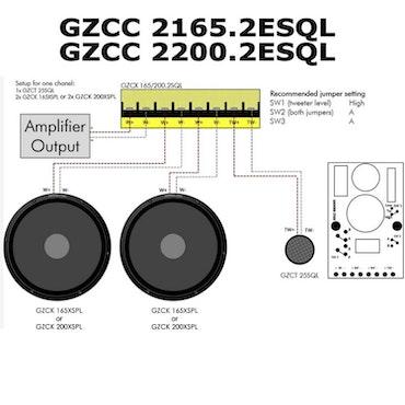 Ground zero GZCC 2165.2 ESQL