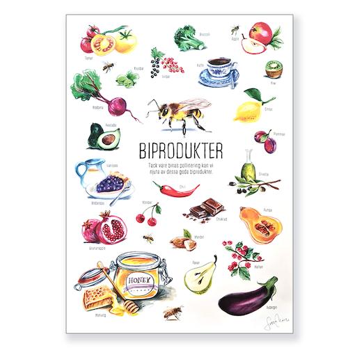 Affisch med biprodukter