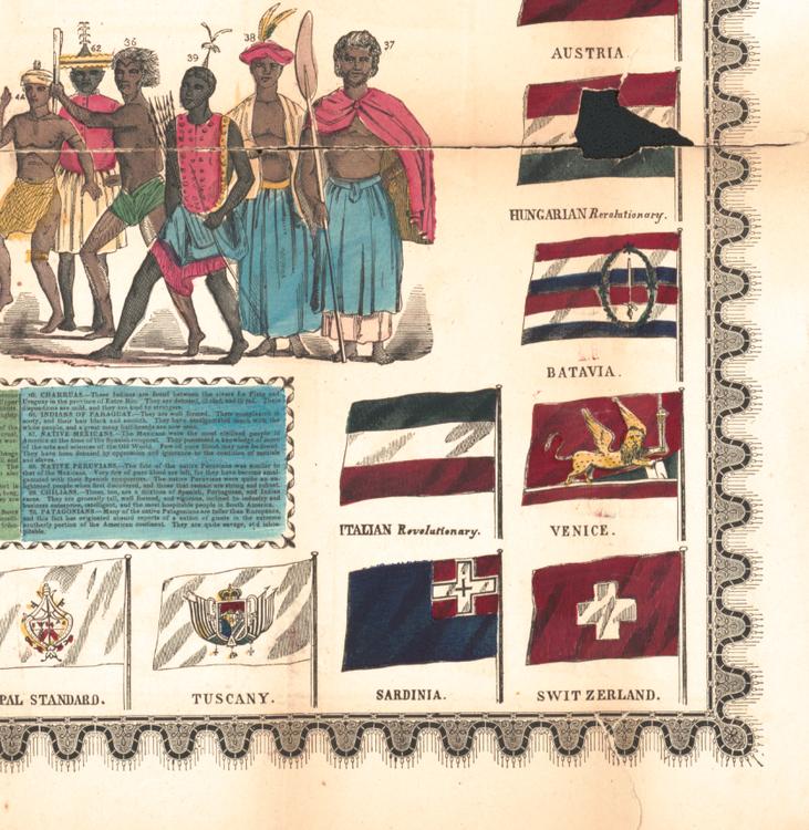 Bild – The World's Standards & Costumes – 1855