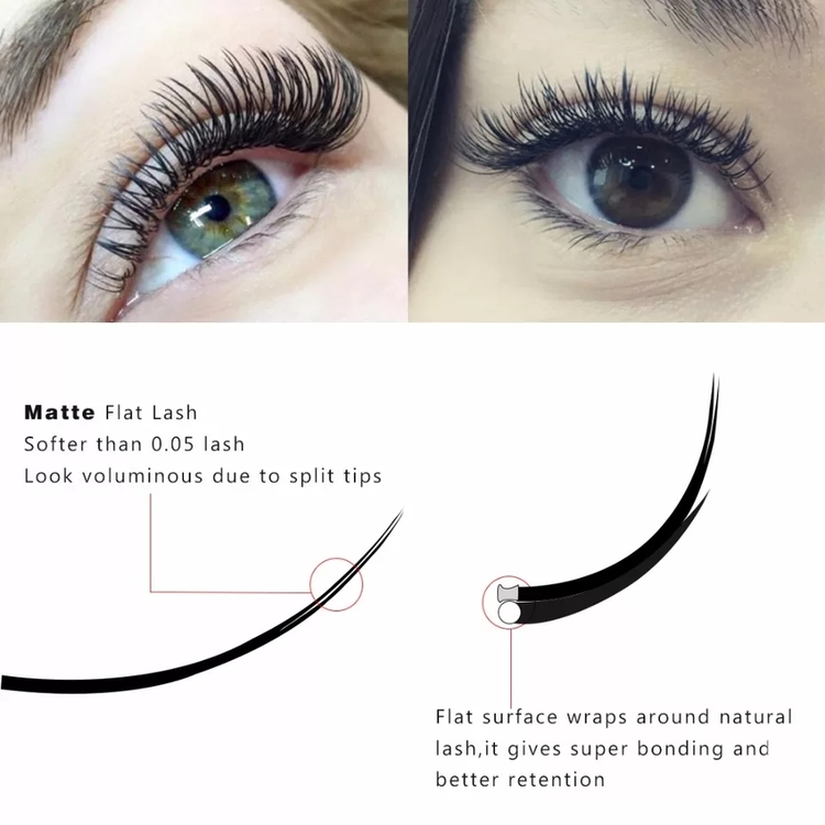 flat lashes skillnad