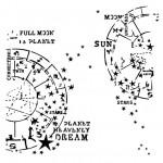 13arts Mask Stencil 15x15cm Horoscope