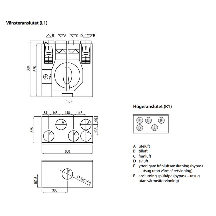 Komfovent Domekt R 200 VE -140m²