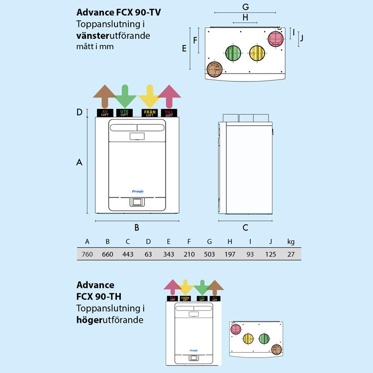 Fresh Advance FCX 90 - 160m²