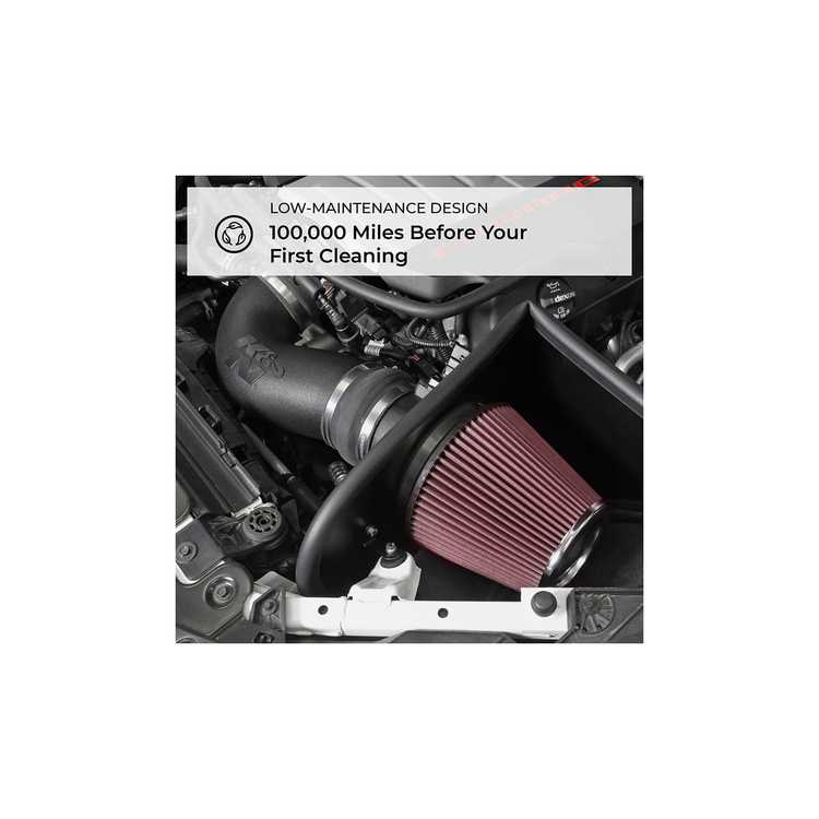 K&N Filter for RAM 1500 5,7 V8 2019-2021