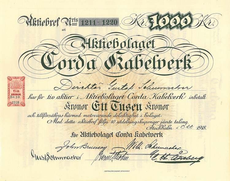 Corda Kabelverk AB