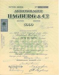 Hagberg & Co., AB, 5000 kr