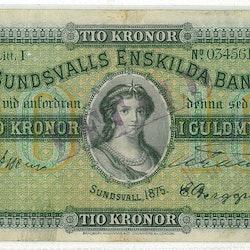 Sundsvalls Enskilda Bank