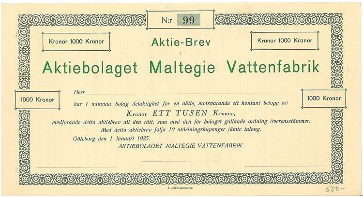 Maltegie Vattenfabrik, AB