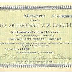 Nya AB J.W. Haglund