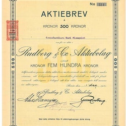 Rudberg & Co. AB