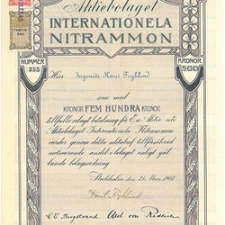 Internationela Nitrammon, AB