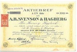 Svensson & Hagberg, AB
