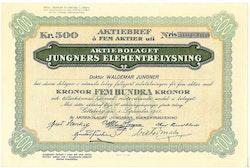 Jungners Elementbelysning