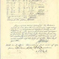 Borgå Sunds Brobolag 1833