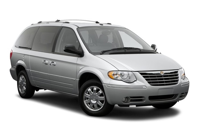 Aurinkosuojakalvo Chrysler.