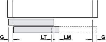 Skjutdörrs-beslag för t ex garderob, 4 dörrar, synkron
