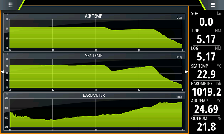 Yacht Devices YDBC-05RT - Digital barometer för Raymarine SeaTalk NG. Inbyggd terminering